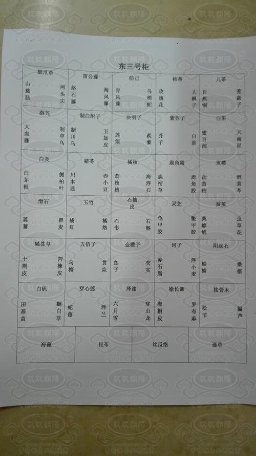 中药柜斗谱 96味中药名 橫五竖七排列8组药柜 中药标签 中药斗谱 中药名字贴